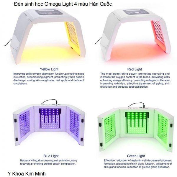 Dia_chi_ban_den_sinh_hoc_Omega_light_Han_Quoc